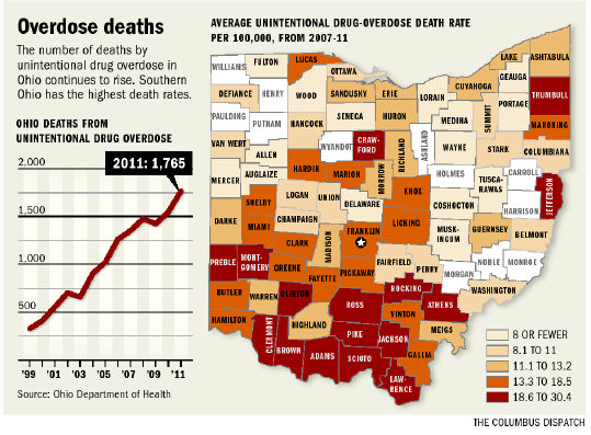 overdose-deaths-art-gajmmics-10427gfx-overdose-deaths-chart-eps